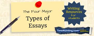 ap english language essay the receipt for success  meta fibras ap english language essay the receipt for success